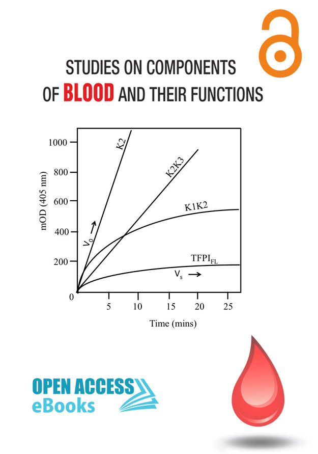 studies-on-components-of-blood-and-their-functions